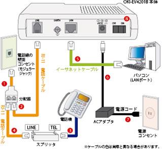 cims C-Five Internet Mansion System
